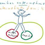 Unternehmensnachfolge im Familienunternehmen